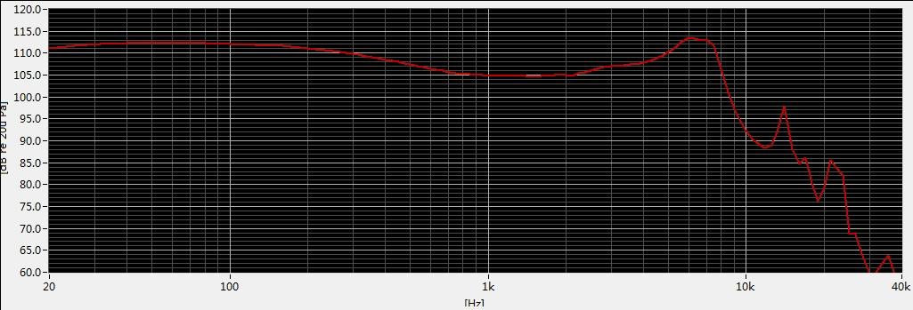 某品牌耳机的频响曲线